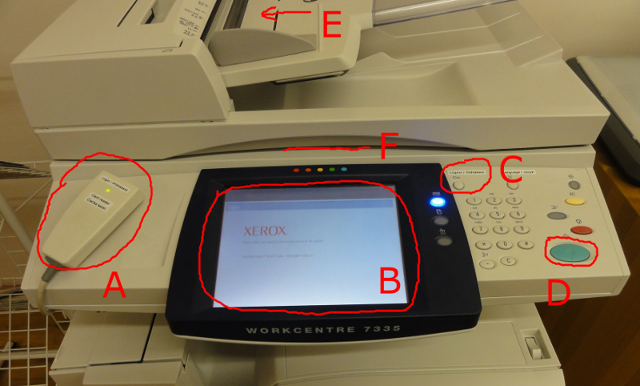 Printing, copying and scanning